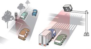 道路や市街地パーキングで車番認識カウント管理するLPR