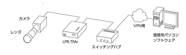 LPR6_フロー図