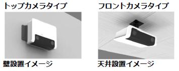 3Dトラフィックカウンタ